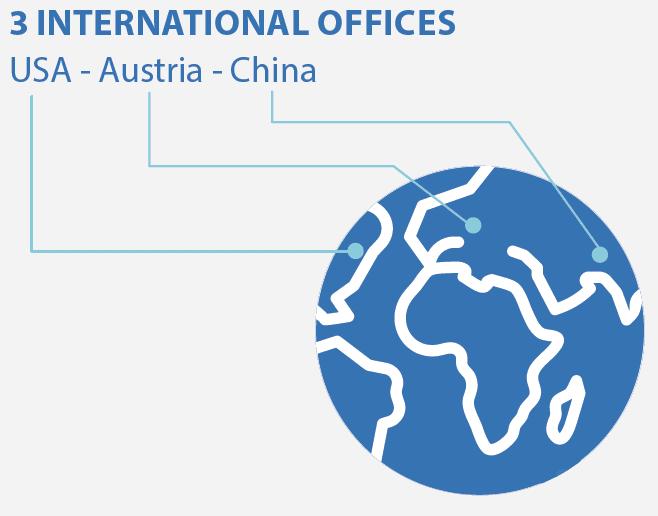 3 International Offices